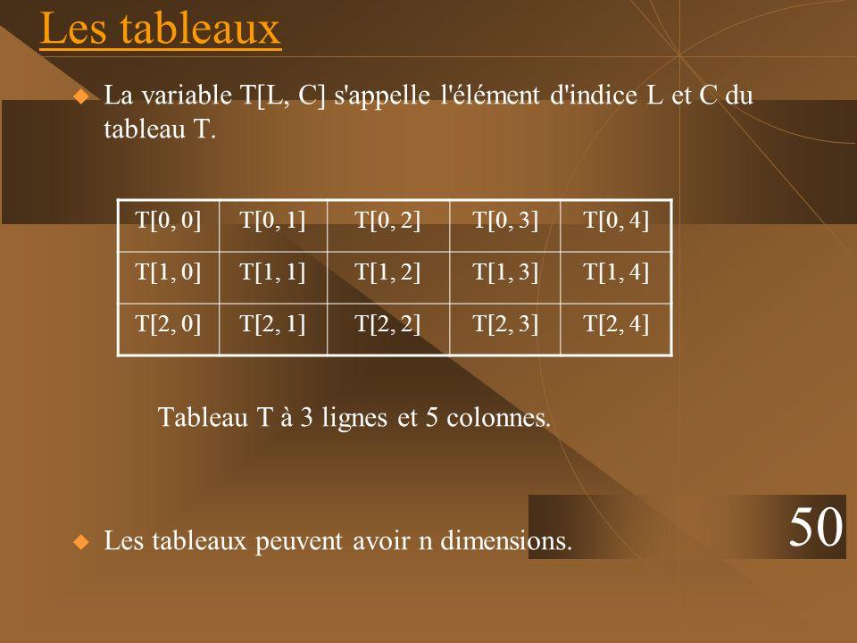 Les tableaux La variable T[L, C] s appelle l élément d indice L et C du tableau T. Tableau T à 3 lignes et 5 colonnes.